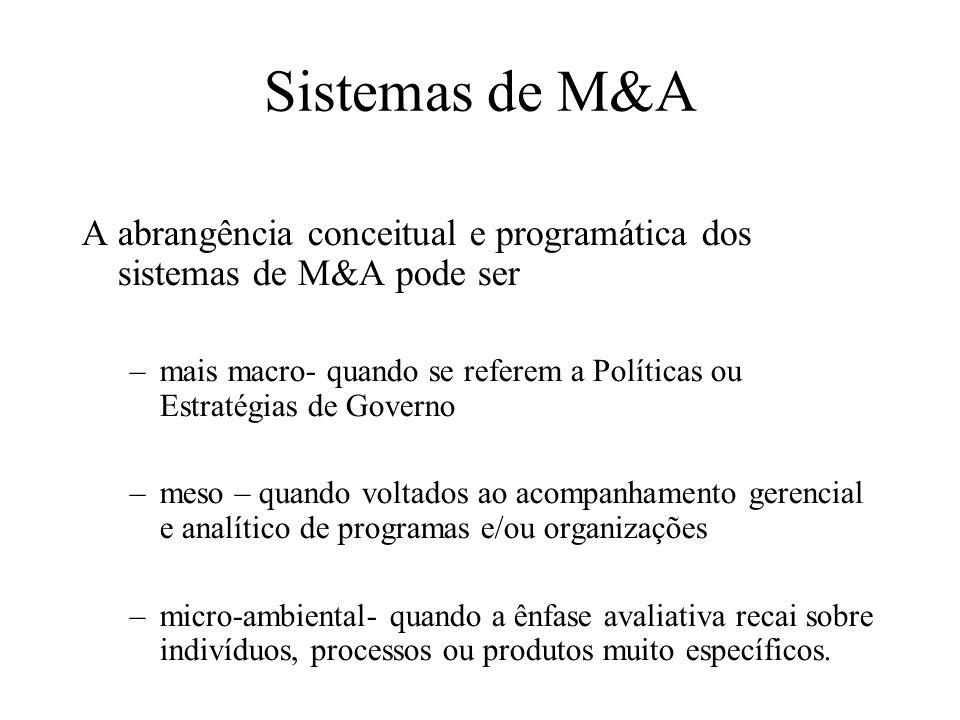 Sistemas de M&A A abrangência conceitual e programática dos sistemas de M&A pode ser.