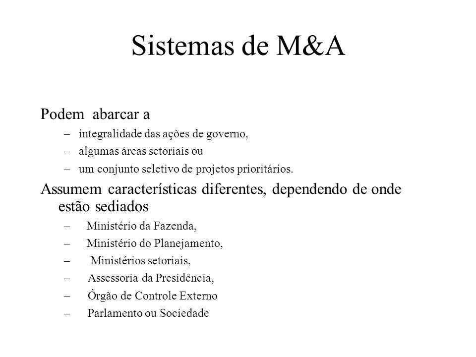Sistemas de M&A Podem abarcar a