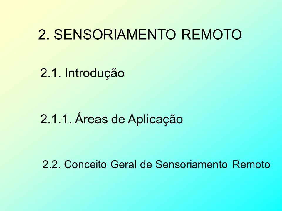 2. SENSORIAMENTO REMOTO 2.1. Introdução 2.1.1. Áreas de Aplicação