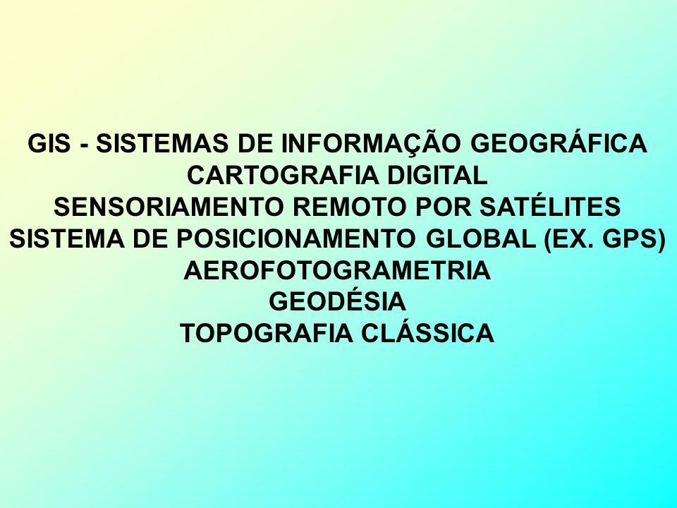 GIS - SISTEMAS DE INFORMAÇÃO GEOGRÁFICA CARTOGRAFIA DIGITAL