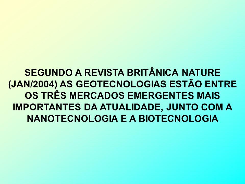 NANOTECNOLOGIA E A BIOTECNOLOGIA