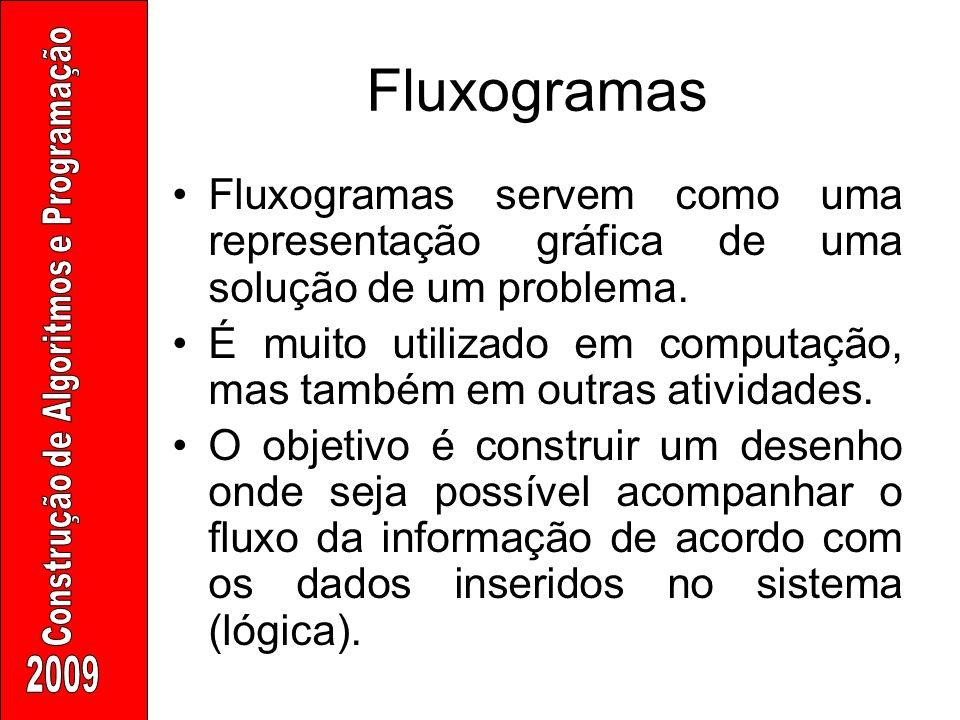 Fluxogramas Fluxogramas servem como uma representação gráfica de uma solução de um problema.