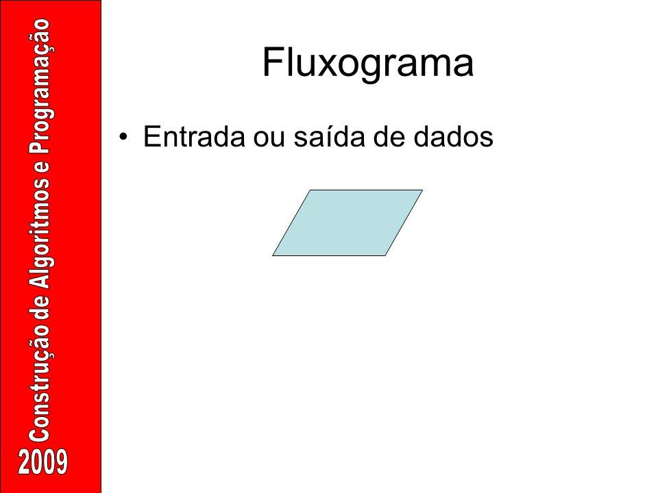 Fluxograma Entrada ou saída de dados