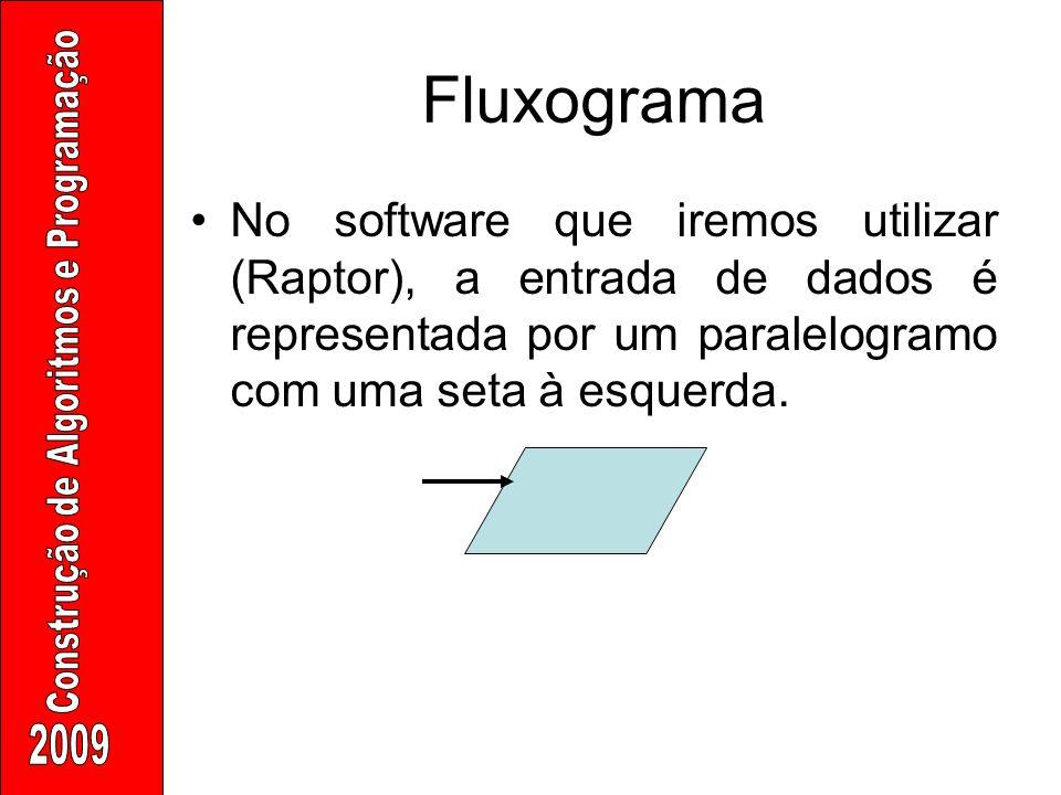 Fluxograma No software que iremos utilizar (Raptor), a entrada de dados é representada por um paralelogramo com uma seta à esquerda.