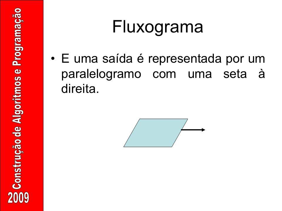 Fluxograma E uma saída é representada por um paralelogramo com uma seta à direita.