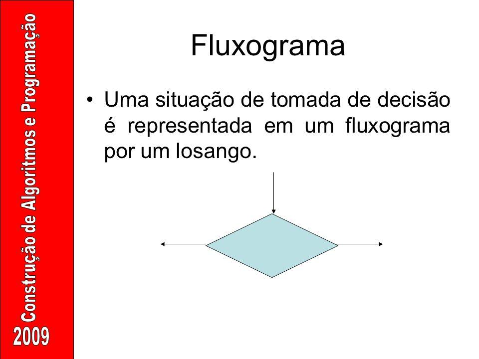 Fluxograma Uma situação de tomada de decisão é representada em um fluxograma por um losango.