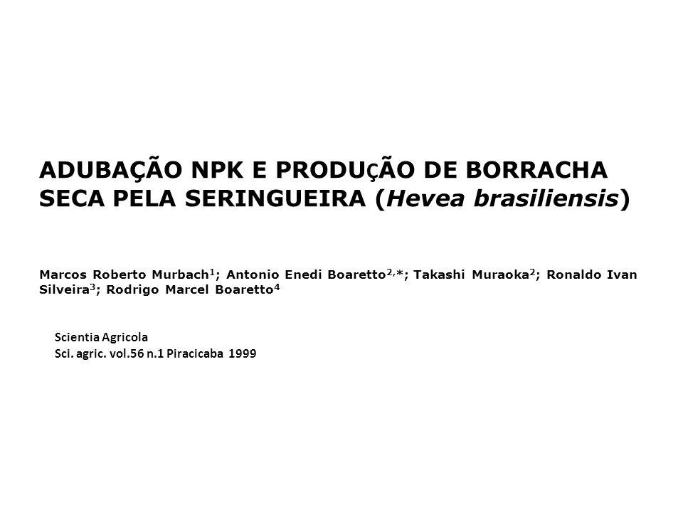 ADUBAÇÃO NPK E PRODUÇÃO DE BORRACHA SECA PELA SERINGUEIRA (Hevea brasiliensis)