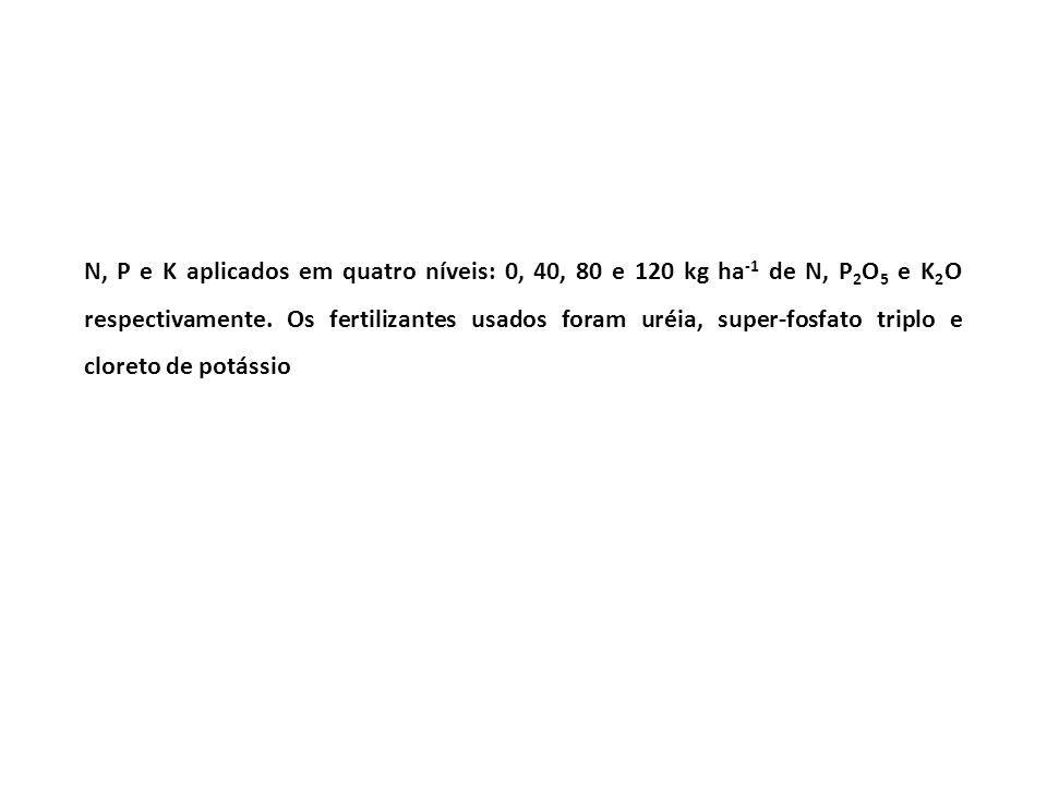 N, P e K aplicados em quatro níveis: 0, 40, 80 e 120 kg ha-1 de N, P2O5 e K2O respectivamente.
