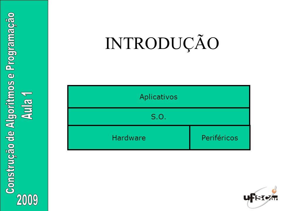 INTRODUÇÃO Hardware Periféricos S.O. Aplicativos