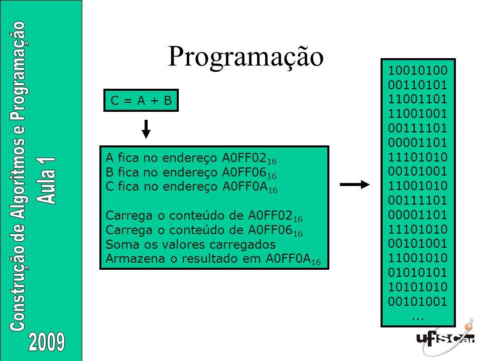 Programação 10010100. 00110101. 11001101. 11001001. 00111101. 00001101 11101010. 00101001. 11001010.