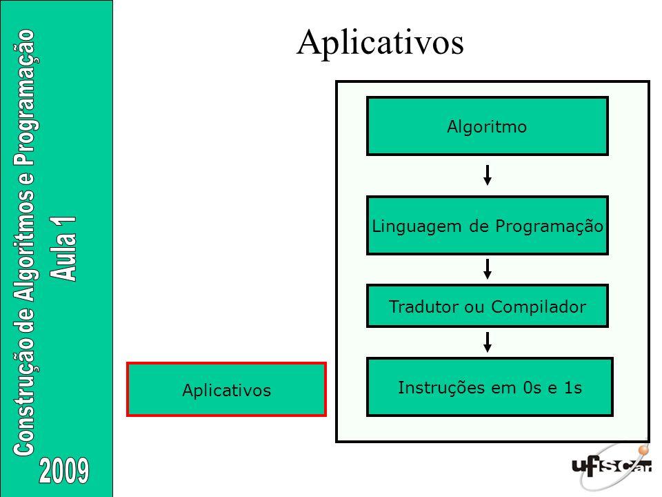 Aplicativos Algoritmo Linguagem de Programação Tradutor ou Compilador