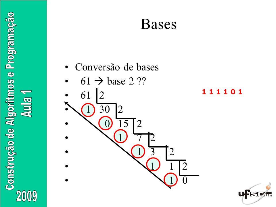 Bases Conversão de bases 61  base 2 61 2 1 30 2 0 15 2 1 7 2 1 3 2