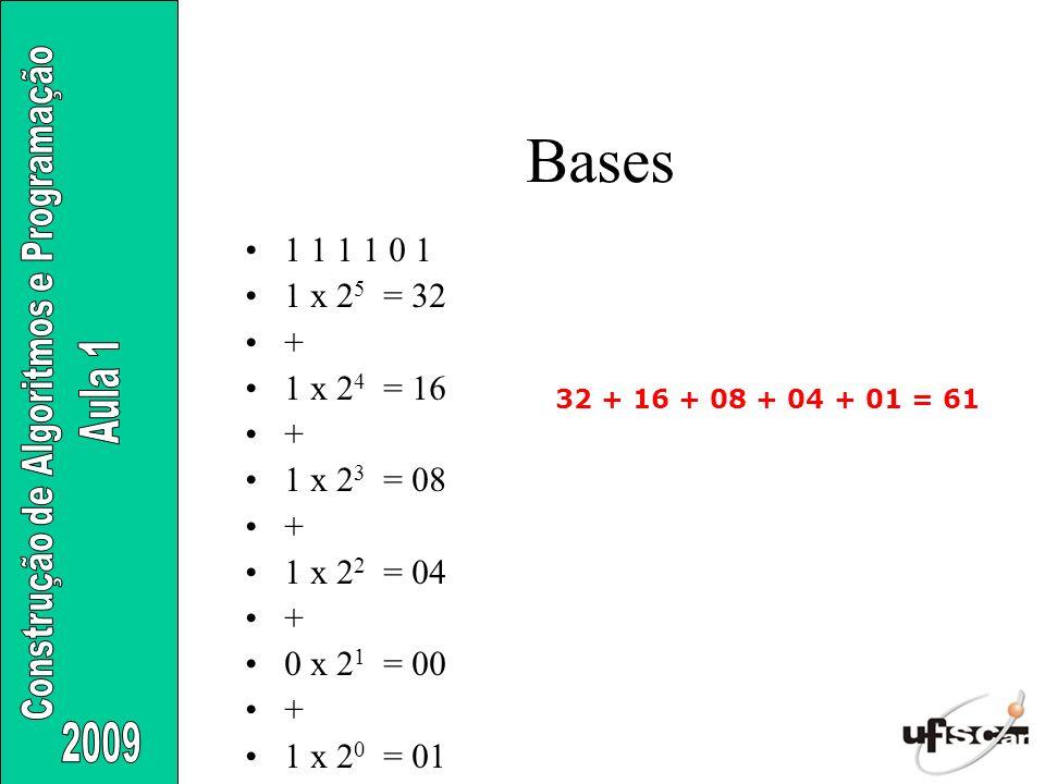 Bases 1 1 1 1 0 1. 1 x 25 = 32. + 1 x 24 = 16. 1 x 23 = 08. 1 x 22 = 04. 0 x 21 = 00. 1 x 20 = 01.