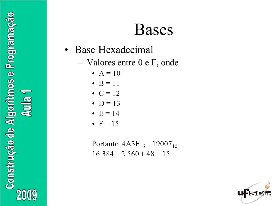 Bases Base Hexadecimal Valores entre 0 e F, onde A = 10 B = 11 C = 12