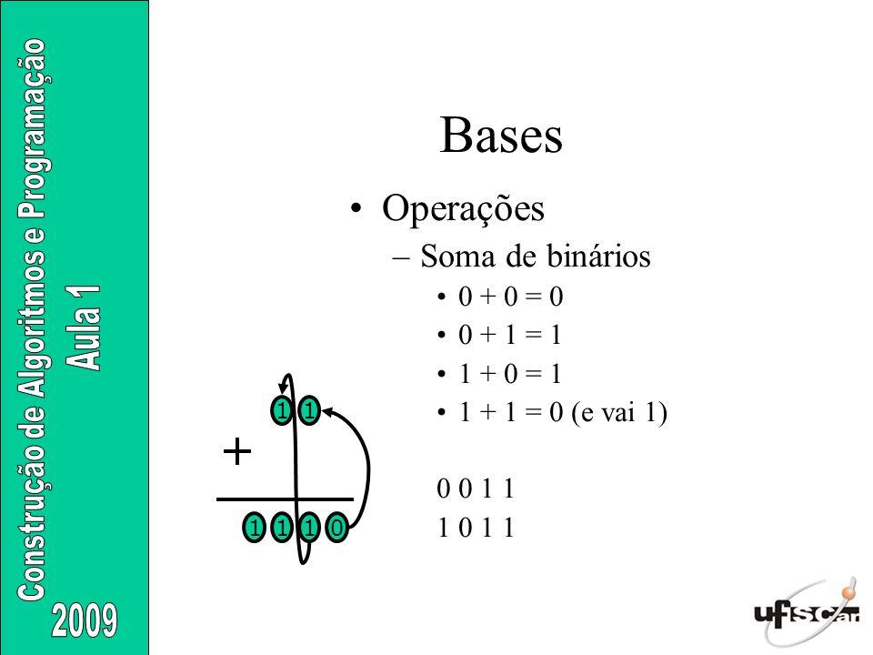 Bases Operações Soma de binários 0 + 0 = 0 0 + 1 = 1 1 + 0 = 1