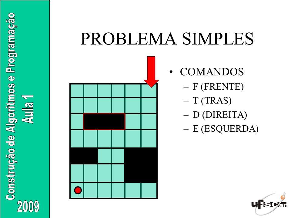 PROBLEMA SIMPLES COMANDOS F (FRENTE) T (TRAS) D (DIREITA) E (ESQUERDA)
