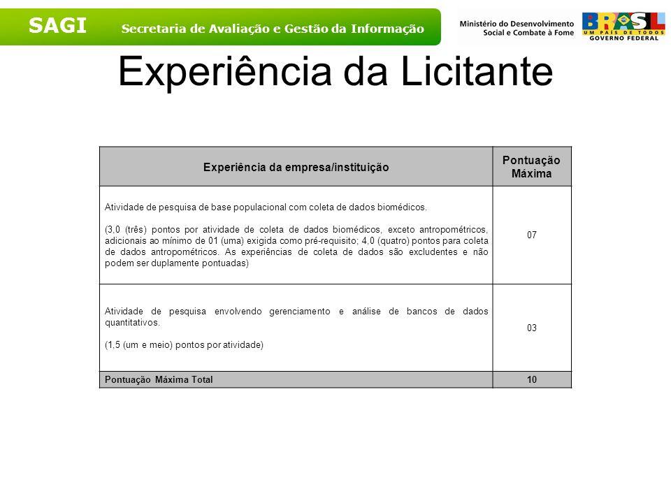 Experiência da Licitante