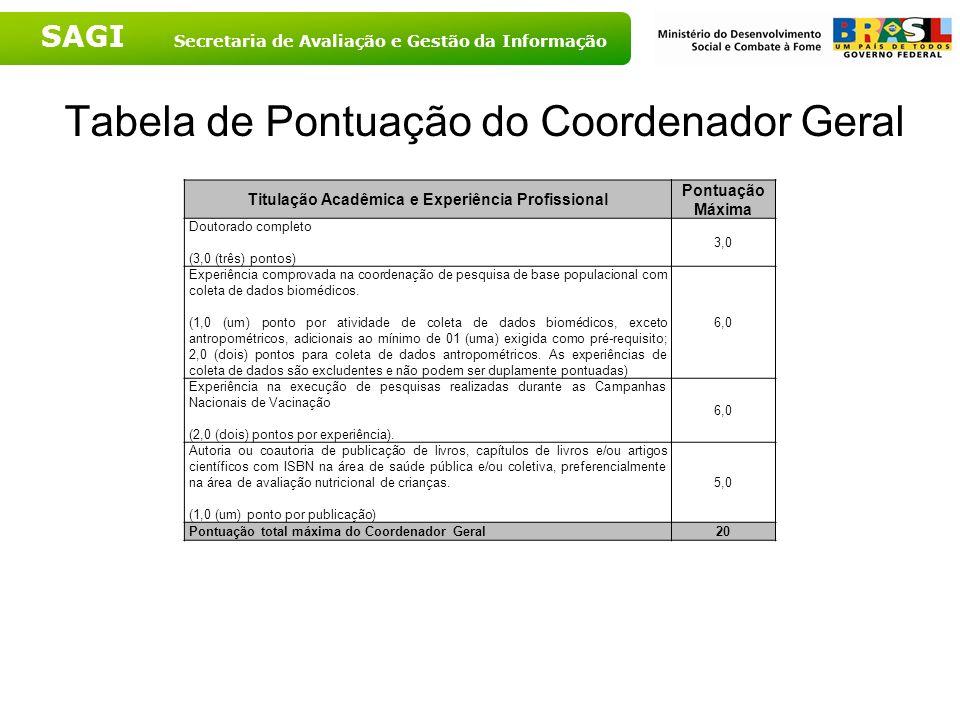 Tabela de Pontuação do Coordenador Geral