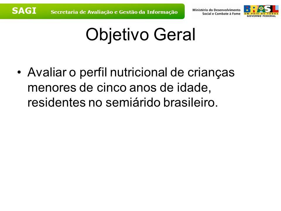 Objetivo Geral Avaliar o perfil nutricional de crianças menores de cinco anos de idade, residentes no semiárido brasileiro.