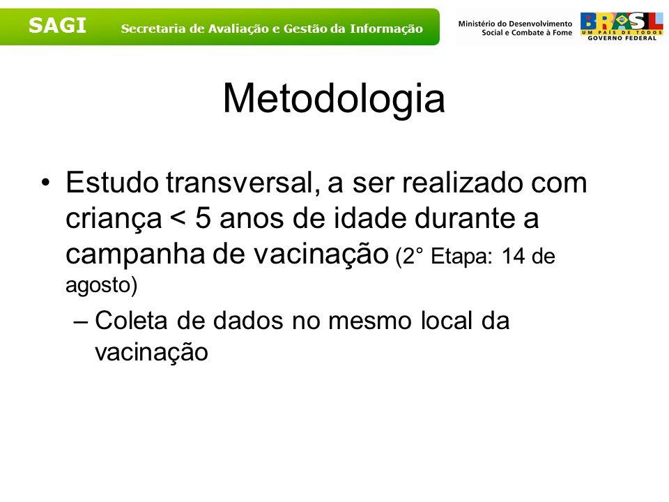 Metodologia Estudo transversal, a ser realizado com criança < 5 anos de idade durante a campanha de vacinação (2° Etapa: 14 de agosto)