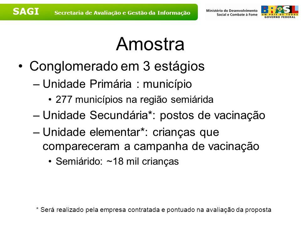 Amostra Conglomerado em 3 estágios Unidade Primária : município