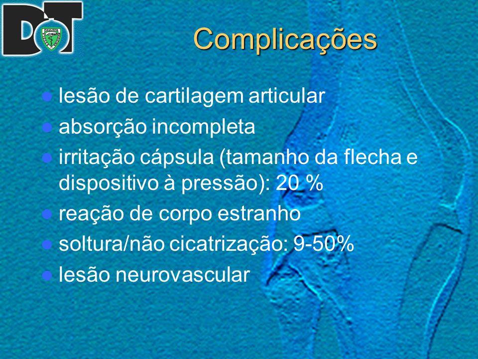 Complicações lesão de cartilagem articular absorção incompleta