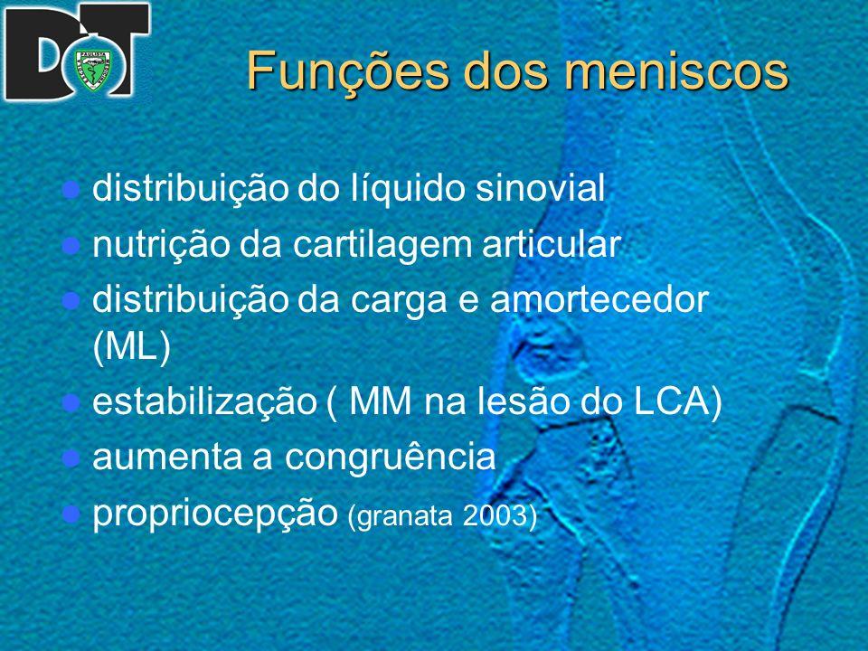 Funções dos meniscos distribuição do líquido sinovial