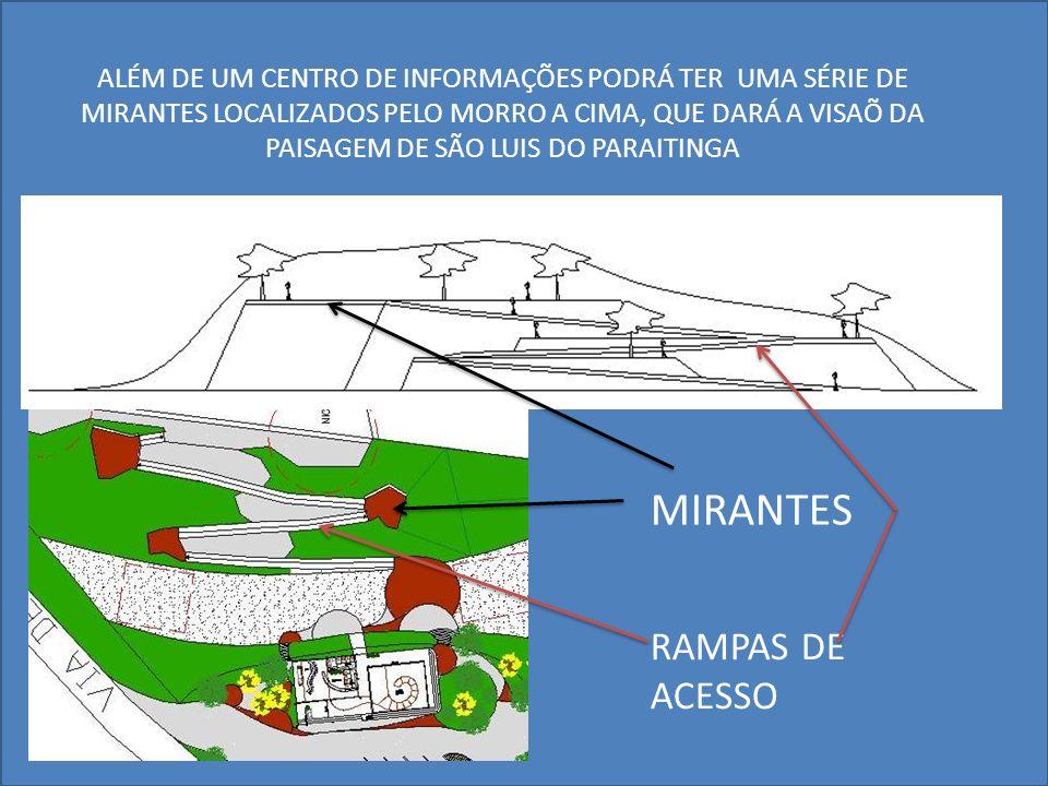 MIRANTES RAMPAS DE ACESSO