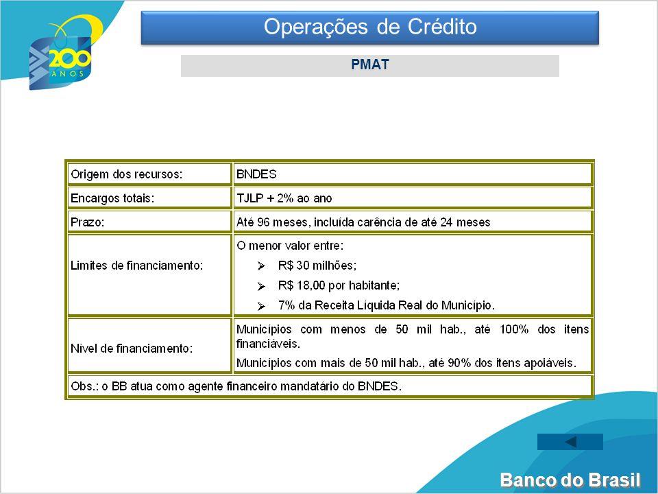 Operações de Crédito PMAT