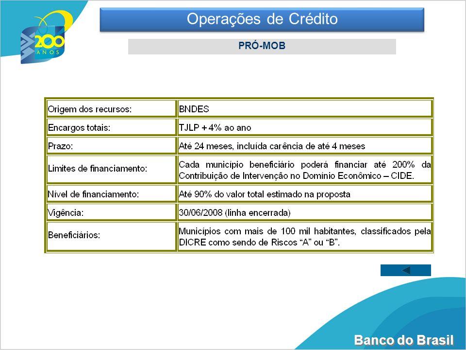 Operações de Crédito PRÓ-MOB