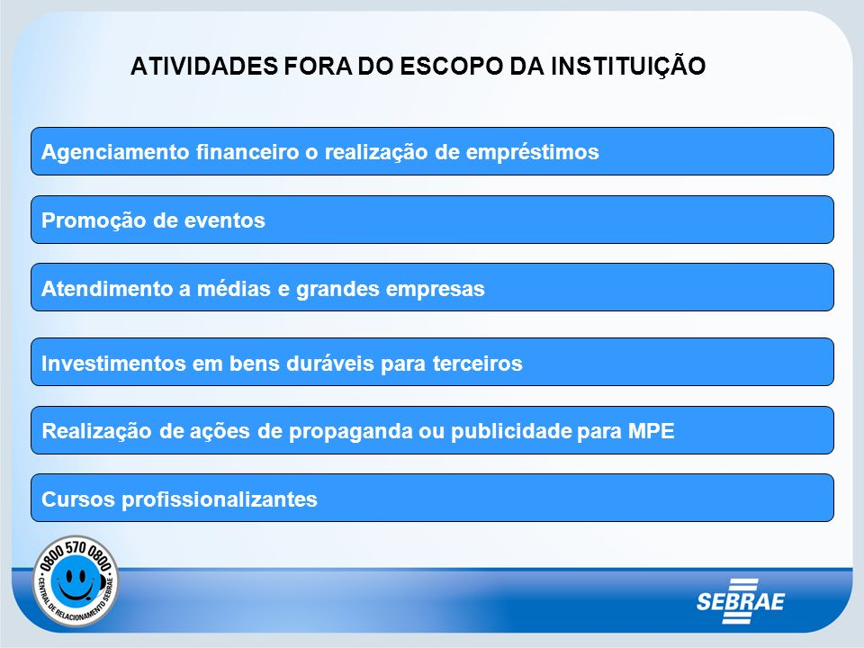 ATIVIDADES FORA DO ESCOPO DA INSTITUIÇÃO