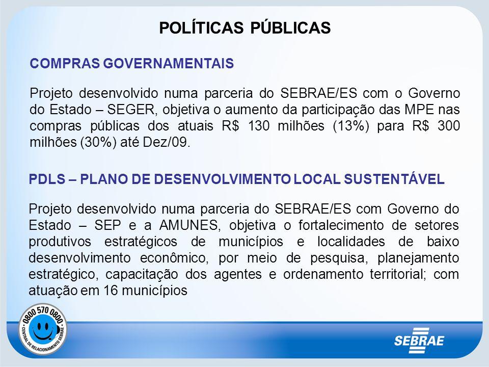 POLÍTICAS PÚBLICAS COMPRAS GOVERNAMENTAIS