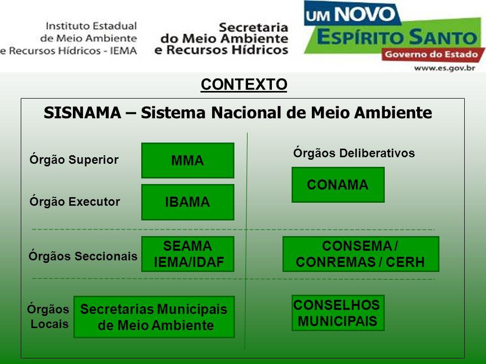 SISNAMA – Sistema Nacional de Meio Ambiente Secretarias Municipais