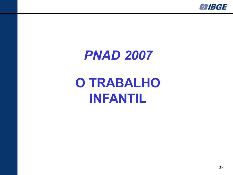 PNAD 2007 O TRABALHO INFANTIL