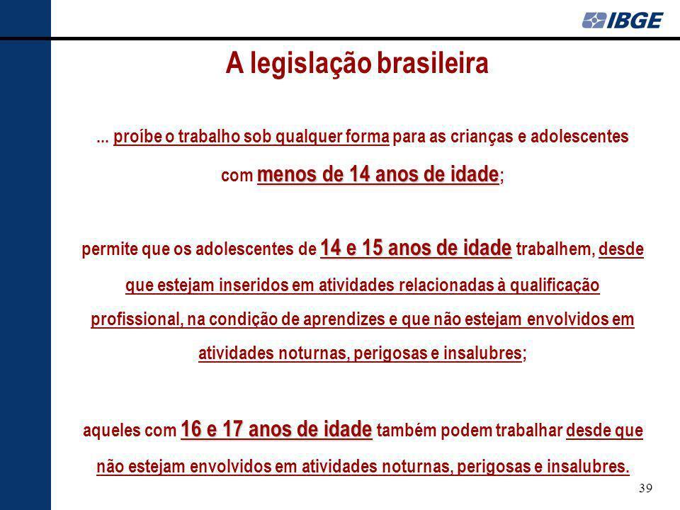 A legislação brasileira