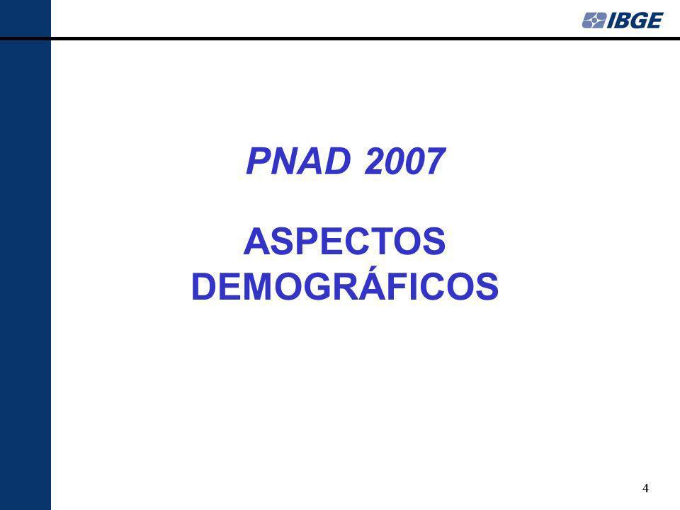 ASPECTOS DEMOGRÁFICOS