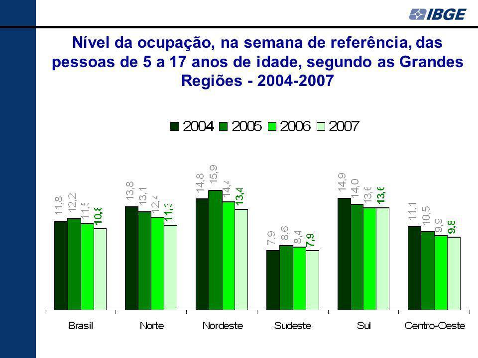 Nível da ocupação, na semana de referência, das pessoas de 5 a 17 anos de idade, segundo as Grandes Regiões - 2004-2007