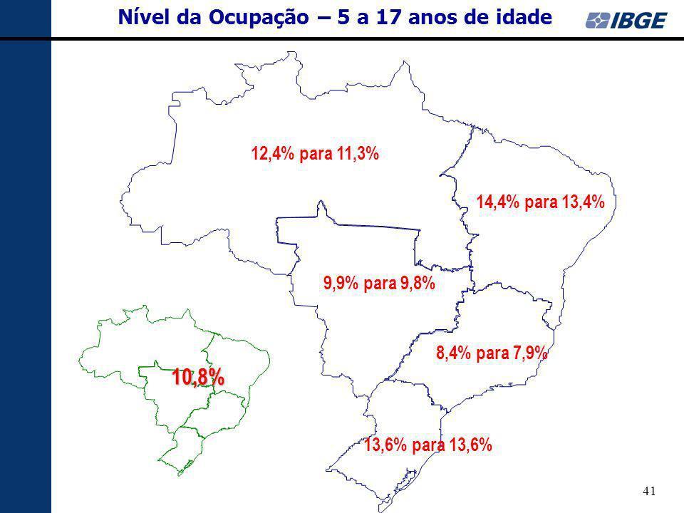 10,8% Nível da Ocupação – 5 a 17 anos de idade 12,4% para 11,3%