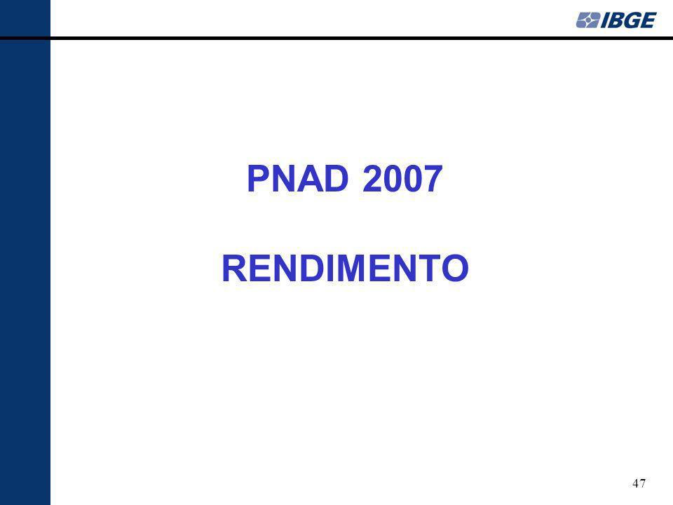PNAD 2007 RENDIMENTO