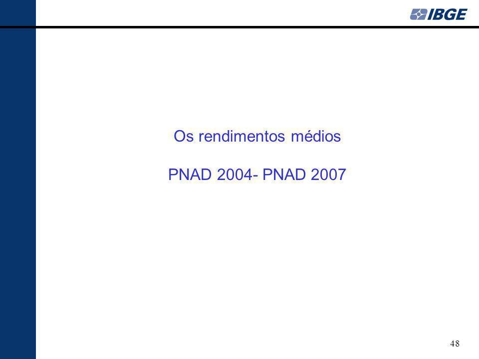 Os rendimentos médios PNAD 2004- PNAD 2007