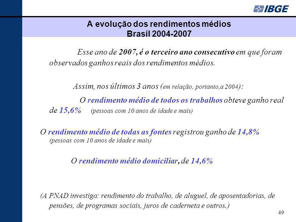 A evolução dos rendimentos médios Brasil 2004-2007