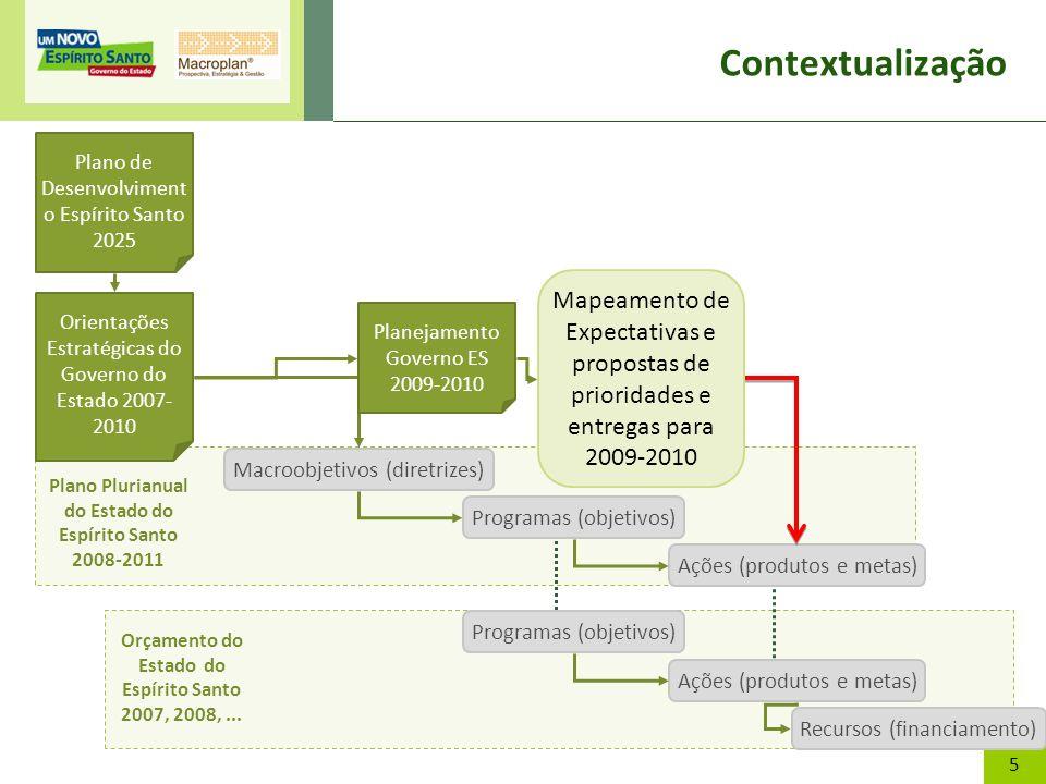 Contextualização Plano de Desenvolvimento Espírito Santo 2025. Mapeamento de Expectativas e propostas de prioridades e entregas para 2009-2010.