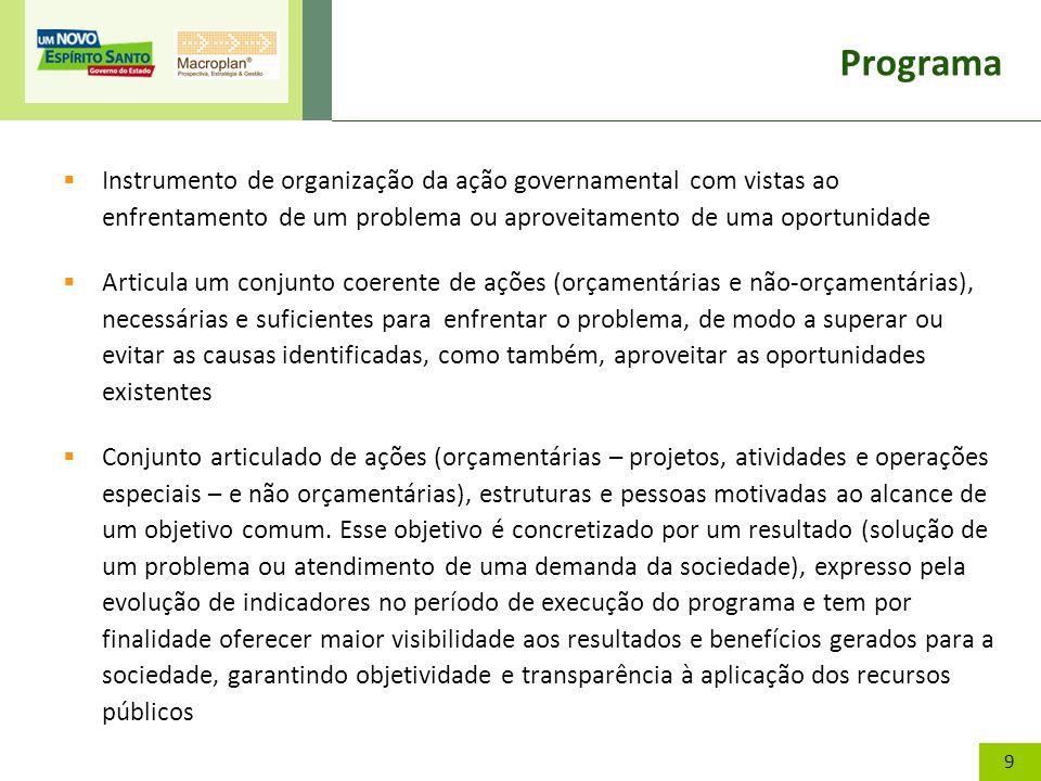 Programa Instrumento de organização da ação governamental com vistas ao enfrentamento de um problema ou aproveitamento de uma oportunidade.