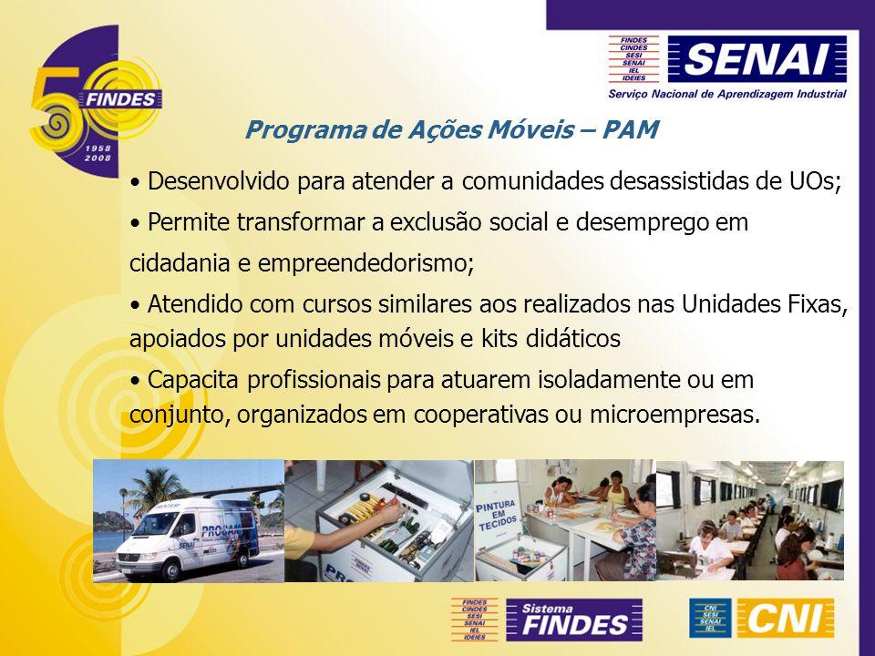 Programa de Ações Móveis – PAM
