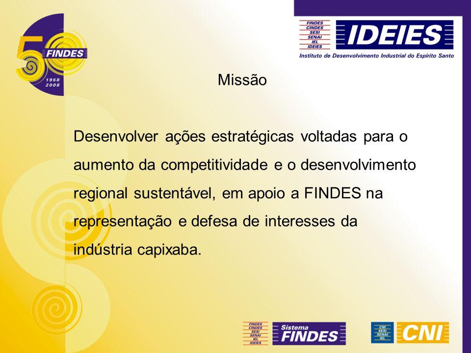 Missão Desenvolver ações estratégicas voltadas para o aumento da competitividade e o desenvolvimento regional sustentável, em apoio a FINDES na representação e defesa de interesses da indústria capixaba.