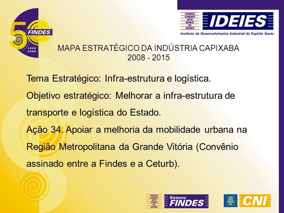 MAPA ESTRATÉGICO DA INDÚSTRIA CAPIXABA 2008 - 2015