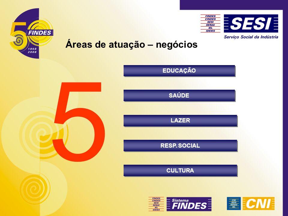 5 Áreas de atuação – negócios EDUCAÇÃO SAÚDE LAZER RESP. SOCIAL