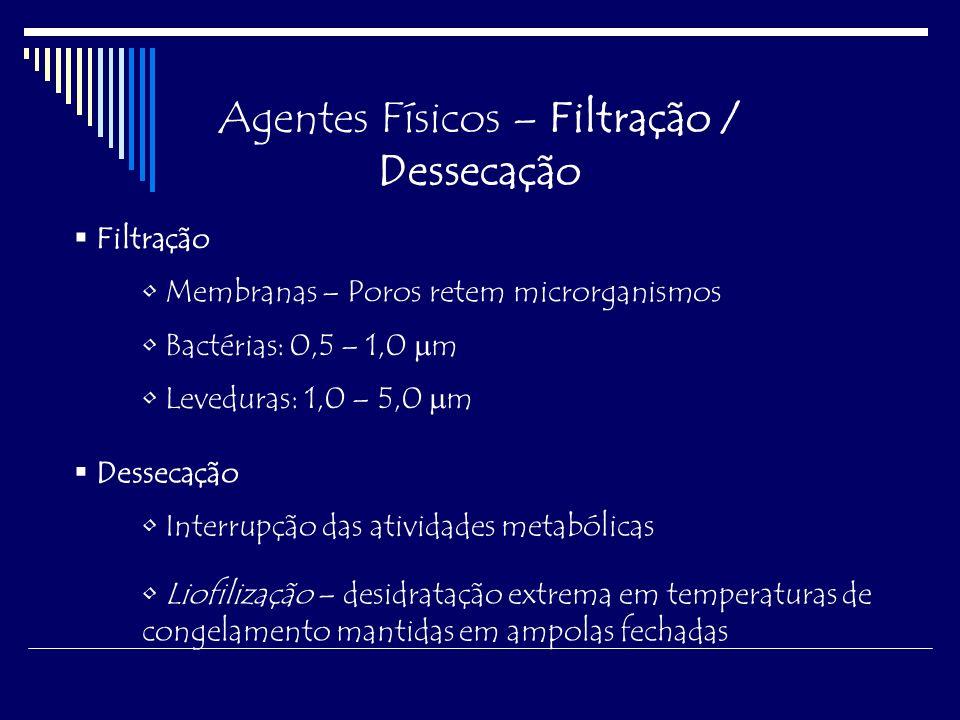 Agentes Físicos – Filtração / Dessecação