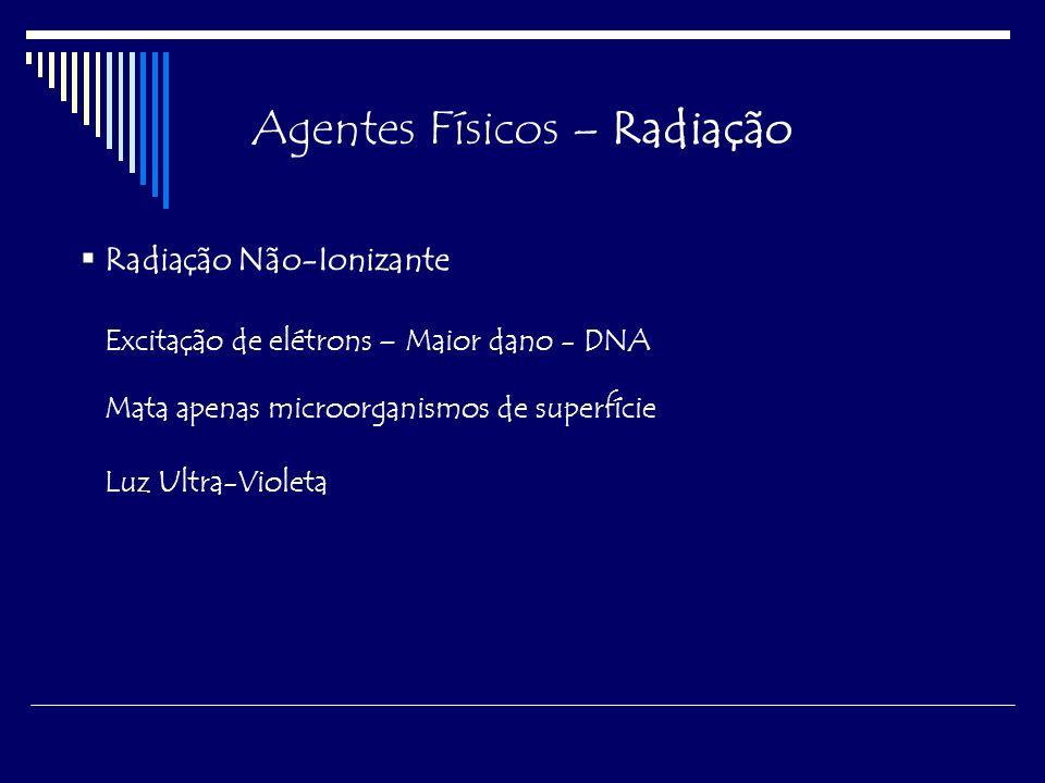 Agentes Físicos – Radiação