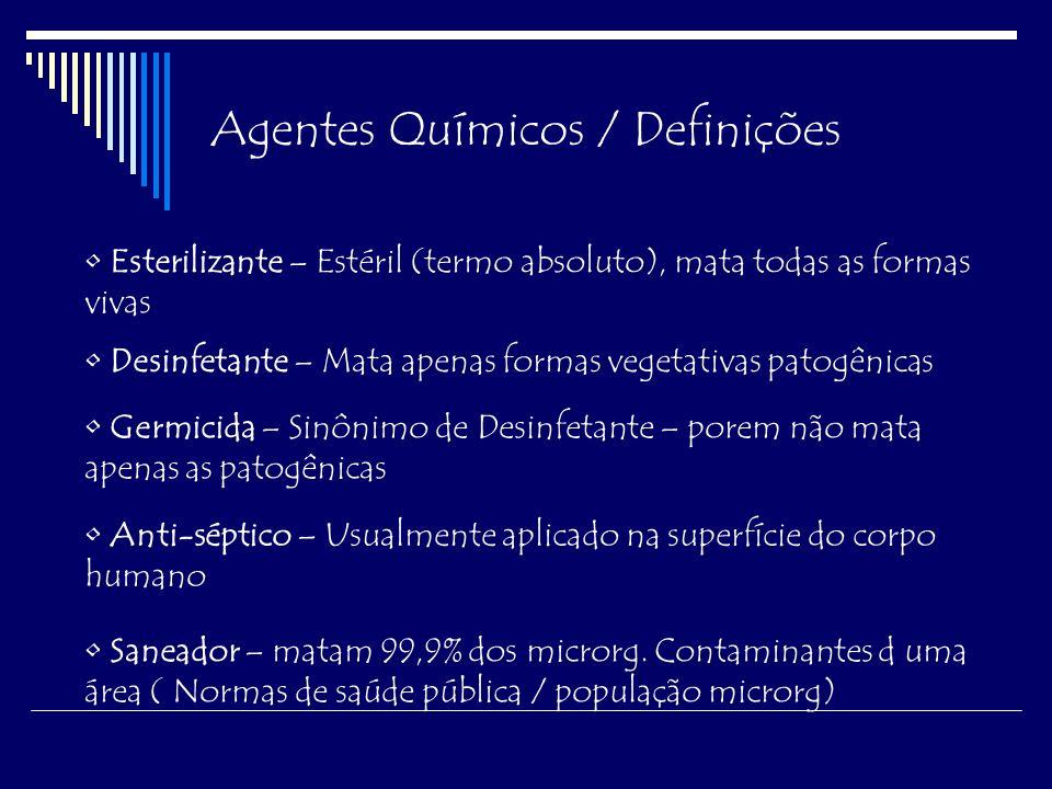 Agentes Químicos / Definições